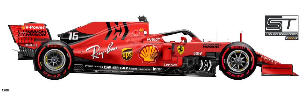 F1   GP Messico 2019, Gara: Mercedes, Ferrari, Red Bull
