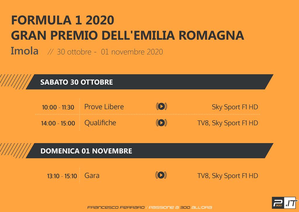 F1 | GP Emilia Romagna 2020: anteprima, statistiche, record ed orari TV di Imola