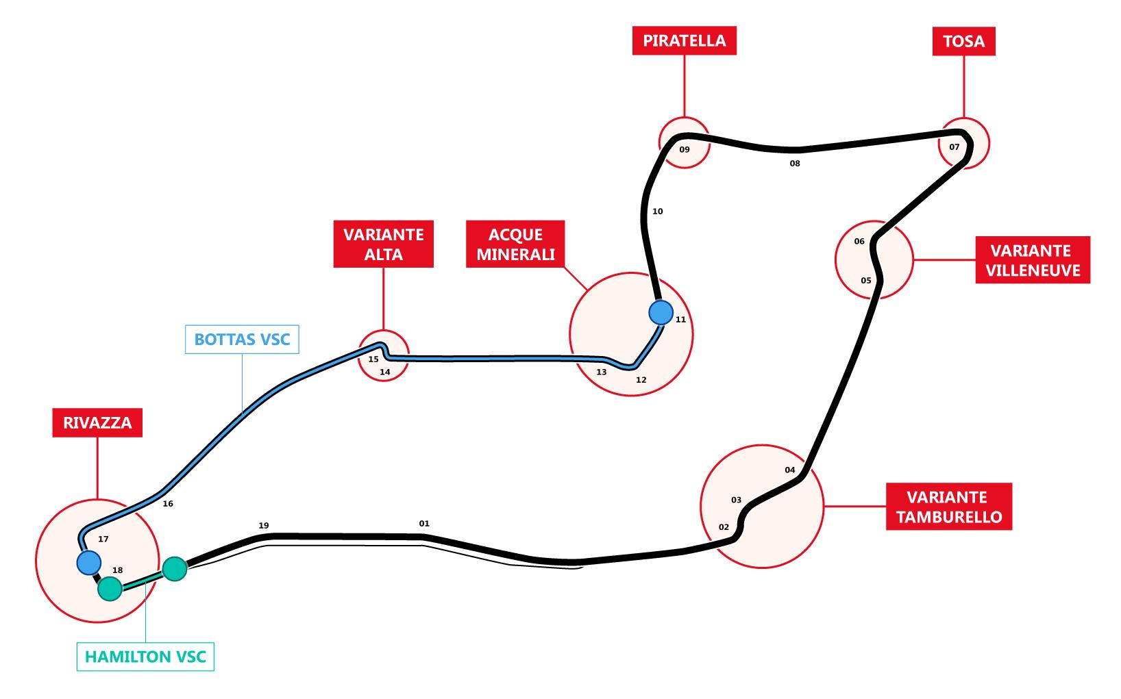 F1   GP Emilia Romagna 2020: Hamilton vs Bottas, l'analisi degli effetti della VSC