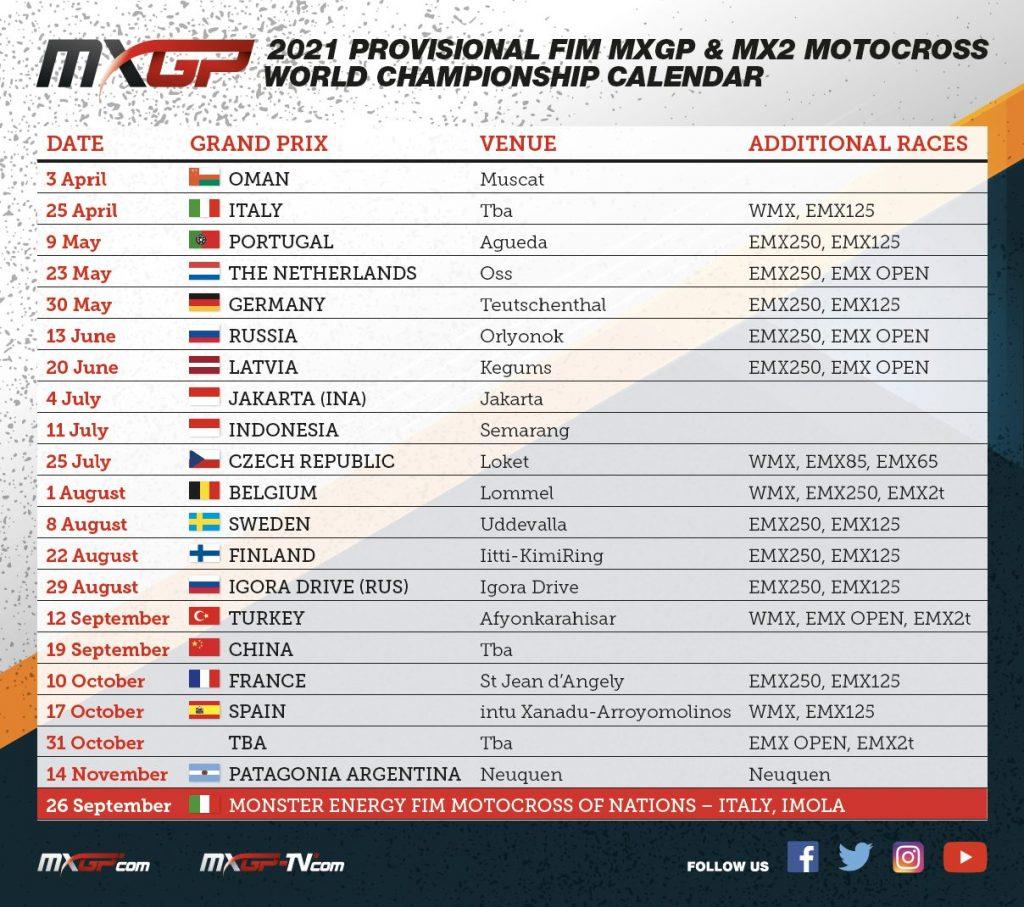 MXGP | Svelato il calendario provvisorio 2021: si comincia in Oman, Nazioni a Imola